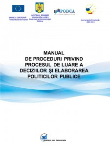 coperta BP manual